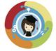 Focus Learning logo
